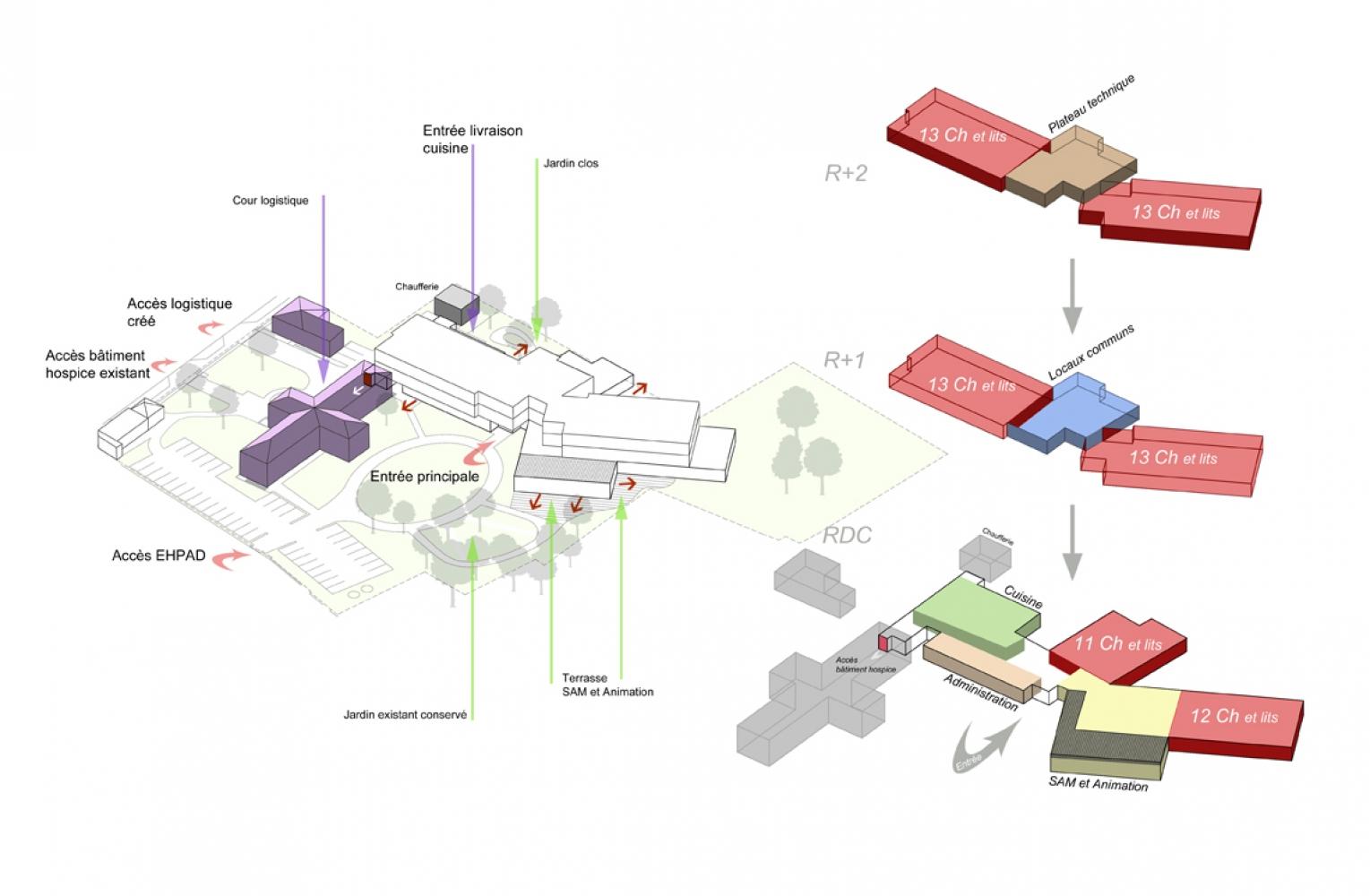 war02 Pascale SEURIN Architecte - Médico-Social