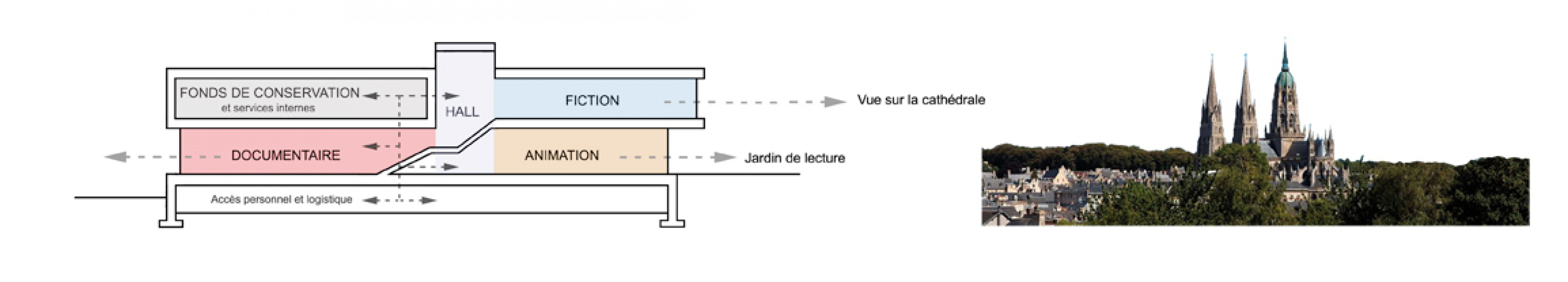 01-bayeux-img-003 Pascale SEURIN Architecte - Culturel
